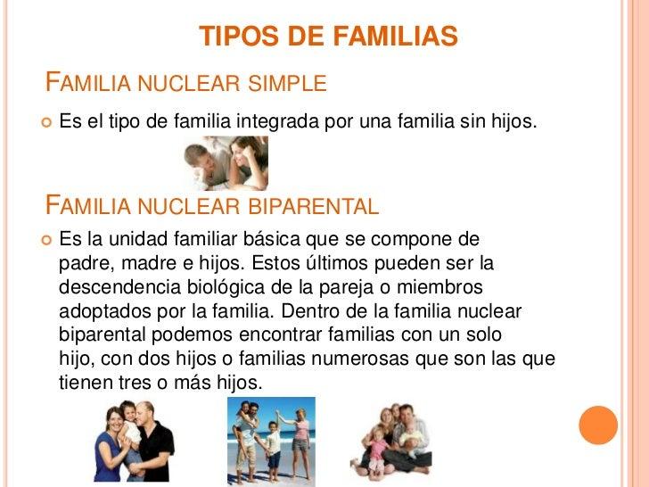 Pr ctica 2 las familias Tipos de familia nuclear