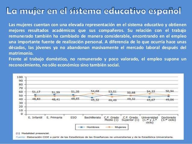 Práctica 3 Slide 2