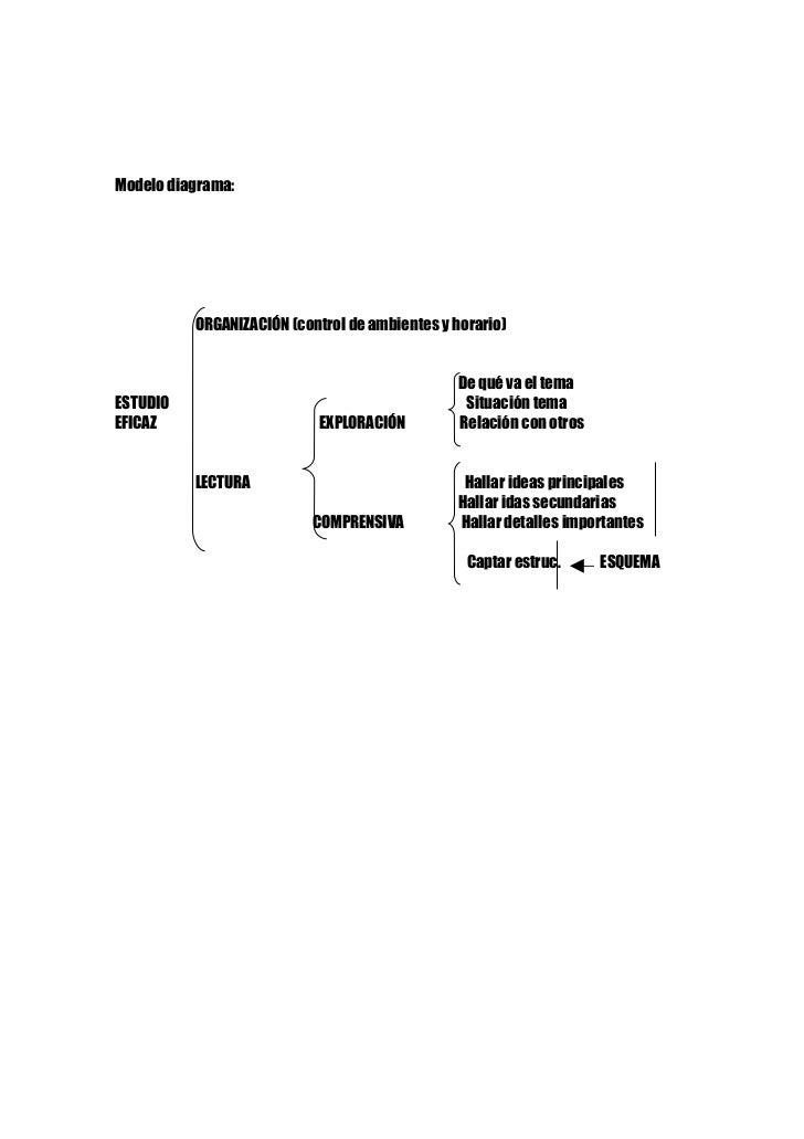 Modelo diagrama:          ORGANIZACIÓN (control de ambientes y horario)                                                De ...