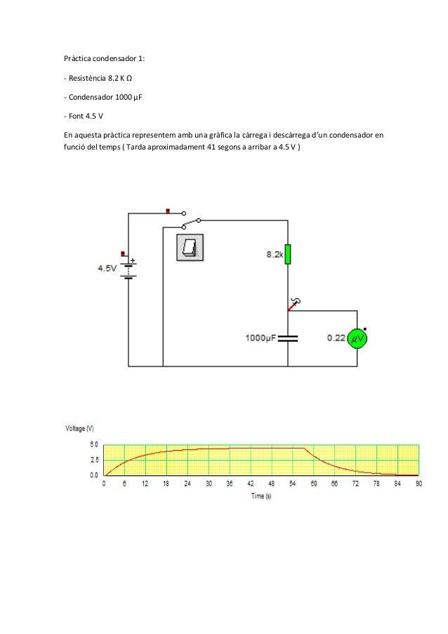 Pràctica condensador 1: - Resistència 8.2 K Ω - Condensador 1000 µF - Font 4.5 V En aquesta pràctica representem amb una g...