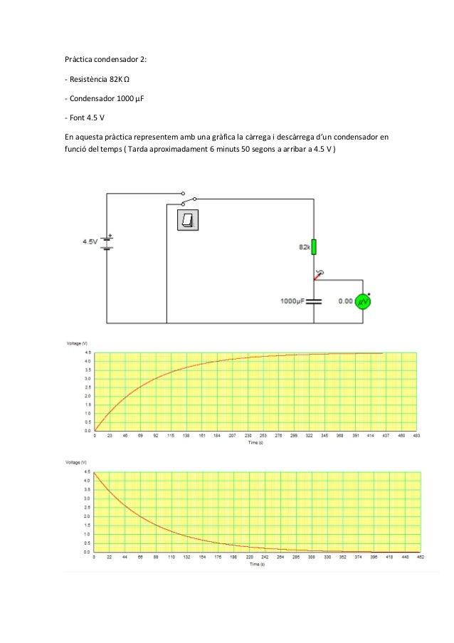 Pràctica condensador 2: - Resistència 82K Ω - Condensador 1000 µF - Font 4.5 V En aquesta pràctica representem amb una grà...