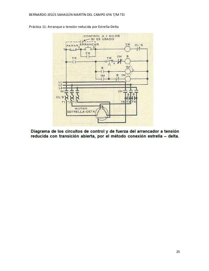 BERNARDO JESÚS SAHAGÚN MARTÍN DEL CAMPO 6ºA T/M TEIPráctica 11: Arranque a tensión reducida por Estrella-Delta            ...
