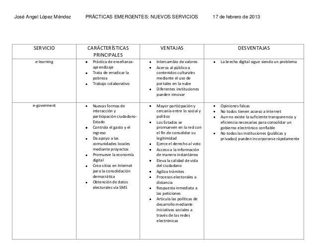 José Angel López Méndez   PRÁCTICAS EMERGENTES: NUEVOS SERVICIOS                    17 de febrero de 2013       SERVICIO  ...