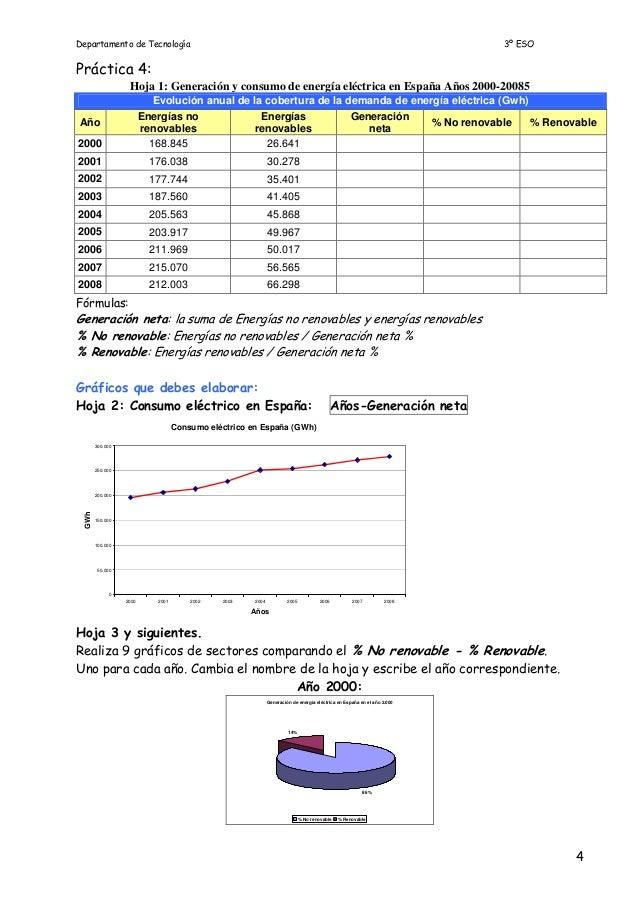 Prácticas Hoja de Cálculo Excel (nivel básico)