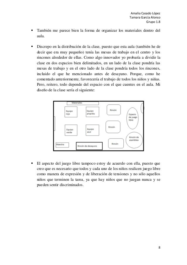 Amalia Casado LópezTamara García AlonsoGrupo 1.88 También me parece bien la forma de organizar los materiales dentro dela...