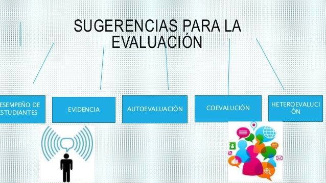 SUGERENCIAS PARA LA EVALUACIÓN ESEMPEÑO DE ESTUDIANTES EVIDENCIA AUTOEVALUACIÓN COEVALUCIÓN HETEROEVALUCI ÓN