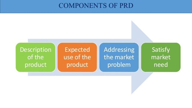 Product Requirement Document(Prd)