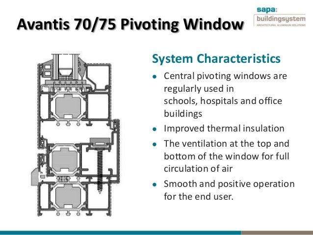 Avantis 70 Avantis 75 Aluminium Windows And Door By Sapa