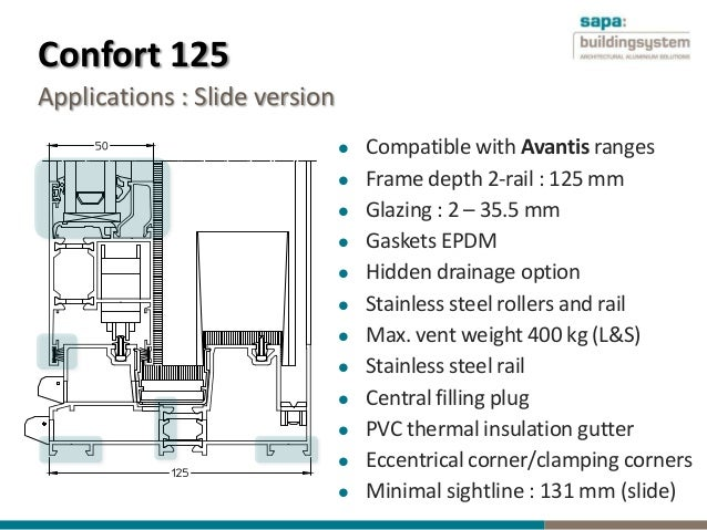 Confort 125 Robust Insulated Aluminium Sliding Door By