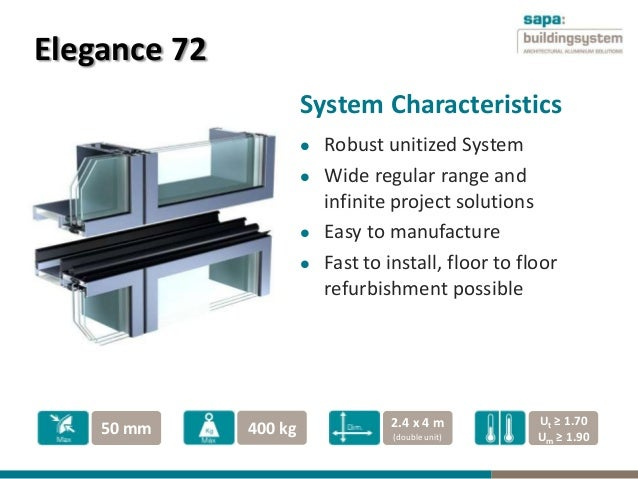 unitized curtain wall system manufacturers | Gopelling.net