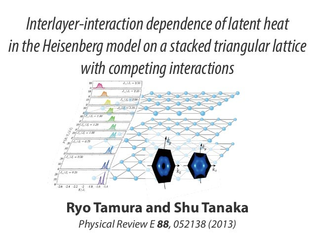 Interlayer-interaction dependence of latent heat in the Heisenberg model on a stacked triangular lattice with competing in...