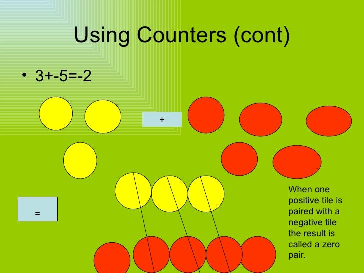 algebra helper Cool math has free online cool math lessons, cool math games and fun math activities really clear math lessons (pre-algebra, algebra, precalculus), cool math games, online graphing calculators, geometry art, fractals, polyhedra, parents and teachers areas too.