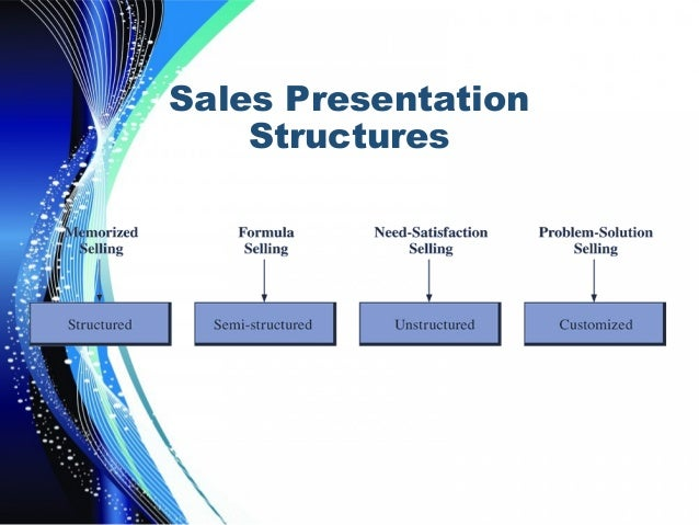 Pre Approach / Pre Planning In Selling Process