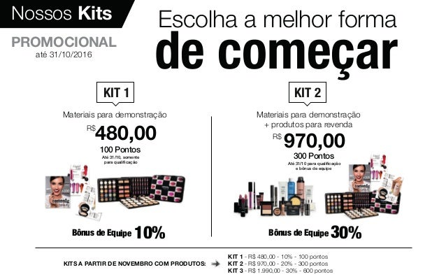 Escolha a melhor forma de começar Nossos Kits R$ Materiais para demonstração 480,00 Materiais para demonstração + produtos...