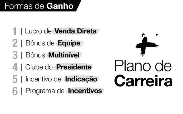 Formas de Ganho | Lucro de Venda Direta | Bônus de Equipe | Bônus Multinível | Clube do Presidente | Incentivo de Indicaçã...
