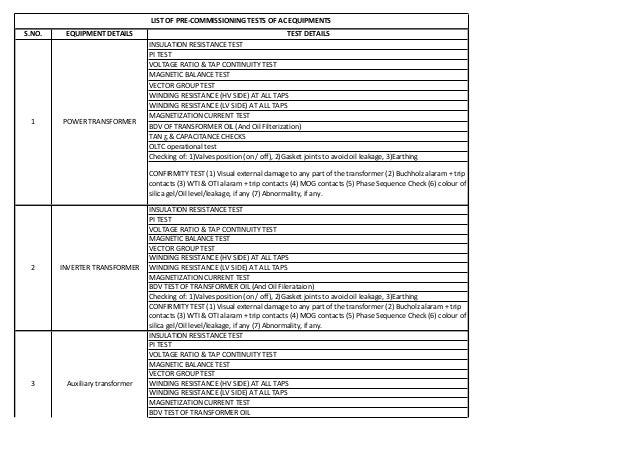 S.NO. EQUIPMENTDETAILS TESTDETAILS INSULATIONRESISTANCETEST PITEST VOLTAGERATIO&TAPCONTINUITYTEST MAGNETICBALAN...