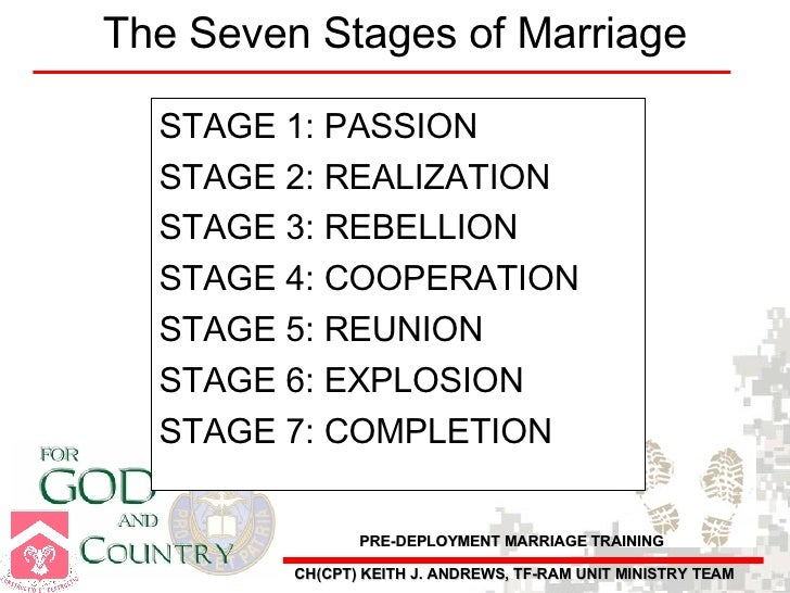 3 stages of marriage