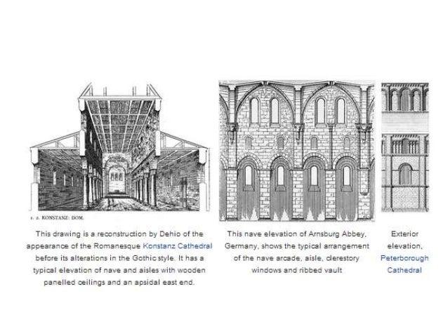 21 Characteristics Of Gothic Architecture