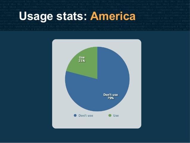 Usage stats: America