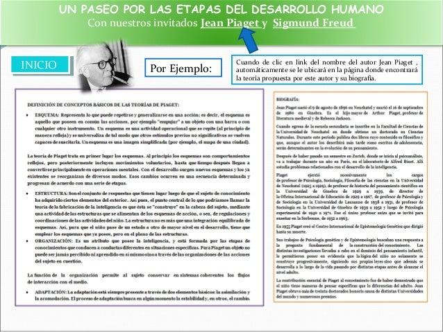 ETAPAS DEL DESARROLLO HUMANO SEGUN PIAGET Y FREUD Slide 3