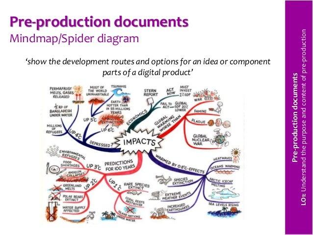 Pre production documents 20 pre production documents mindmapspider diagram ccuart Choice Image