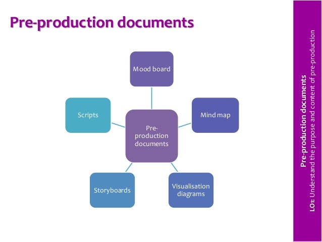 ... 7. Pre-production documents ...
