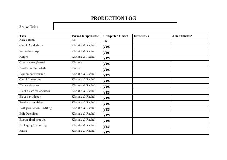production sheets template
