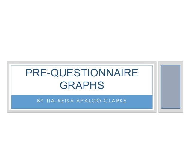 PRE-QUESTIONNAIRE GRAPHS BY TIA-REISA APALOO-CLARKE