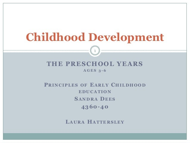 Play school franchise business in India - PowerPoint PPT Presentation