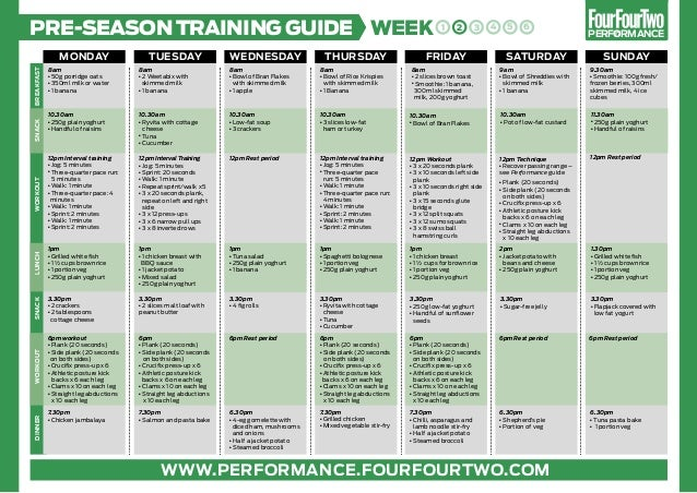 a presentation of an eight week training program for pre season fitness What is the best pre-season football program train all those in one training week you doctor before trying any fitness program also, every 8 weeks.