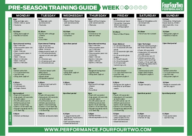 a presentation of an eight week training program for pre season fitness However, you'll also be in the gym twice a week developing full-body  this eight -week plan is the ideal preparation for any upcoming rugby 7s  there's also  some stuff in there about raw strength training for the off season which might  prove useful  the materials and information provided in this presentation,  document.