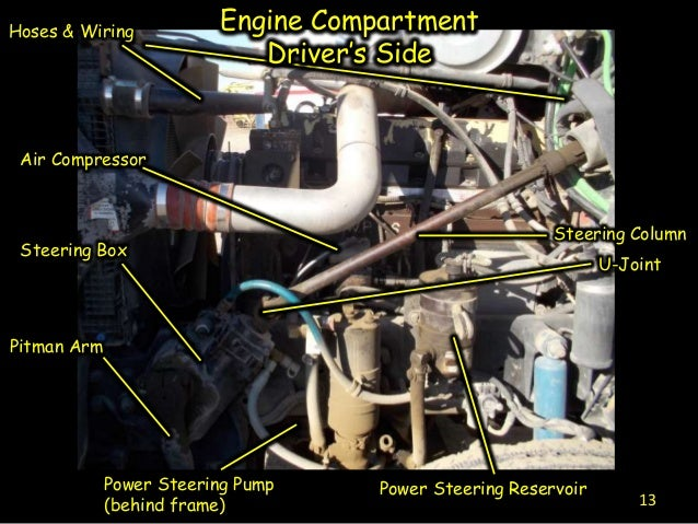 pre trip inspection 2014 F 150 Trailer Wiring Diagramfor Utility Trailer Wiring 4 Wire Diagram