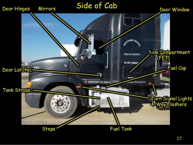 cdl bus inspection diagram  cdl  get free image about