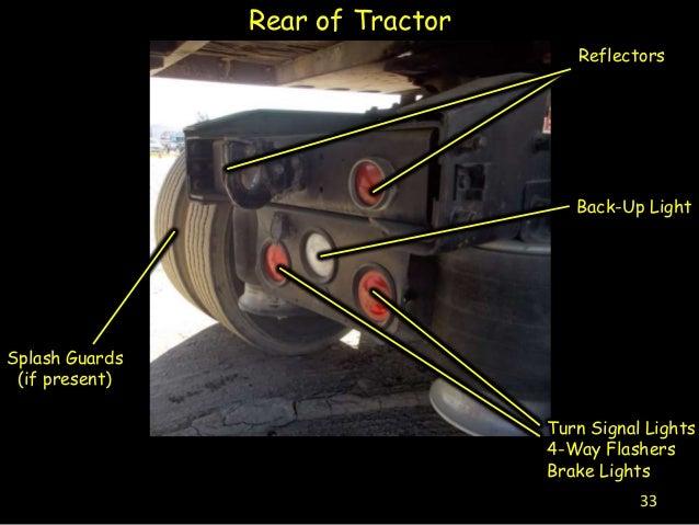 Pre Trip Inspection on Semi Truck Engine Parts Diagram