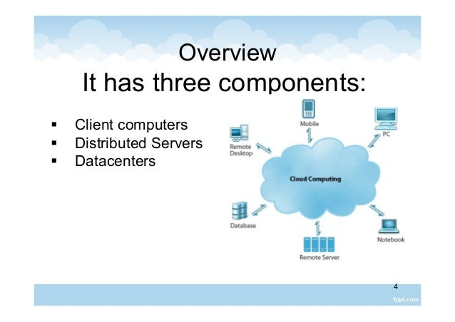 Distance educating cloud computing specs in Online reading