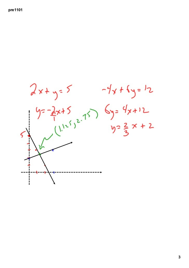 how to solve 2 equations with 2 unknowns
