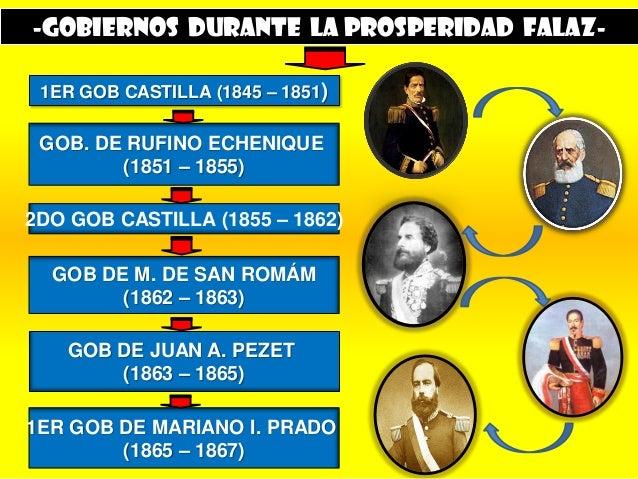 PROSPERIDAD FALAZ  Historia del Perú Slide 3