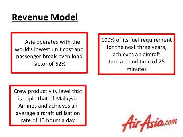 The AirAsia Family