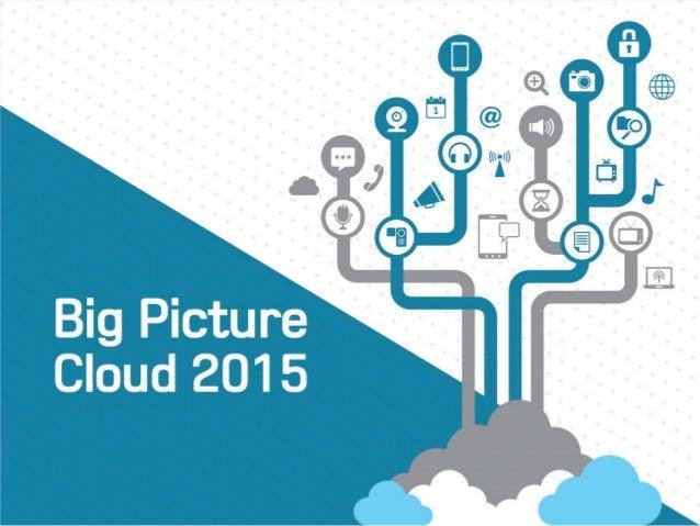 Big Picture Cloud 2015  목 차(Agenda)  OpenStack 기반의 클라우드 서비스  OpenStack 기반의 클라우드 서비스 사례