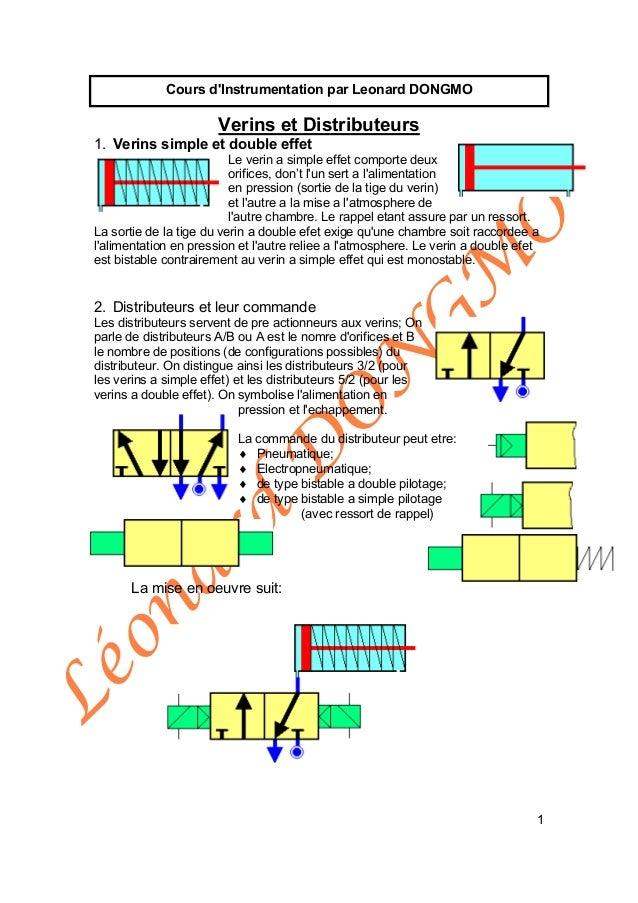 Léonard D O N G M O 1 Cours d'Instrumentation par Leonard DONGMO Verins et Distributeurs 1. Verins simple et double effet ...