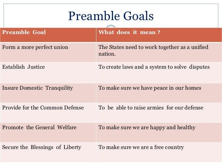 preamble principles. Black Bedroom Furniture Sets. Home Design Ideas