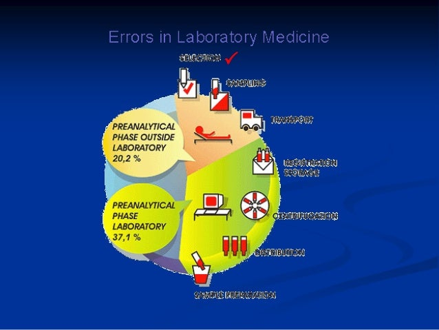Preanalytical error clinical chemical tests