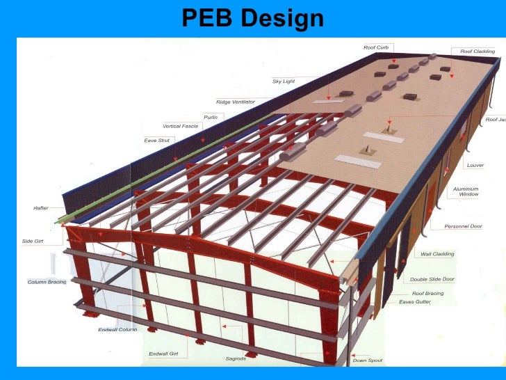 How to generate fabrications drawings for a peb structure in 3.