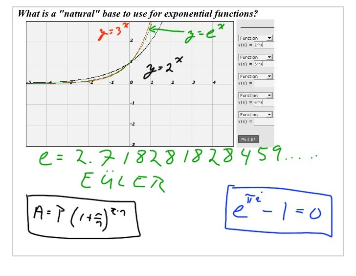 """What is a """"natural"""" base to use for exponential functions?"""