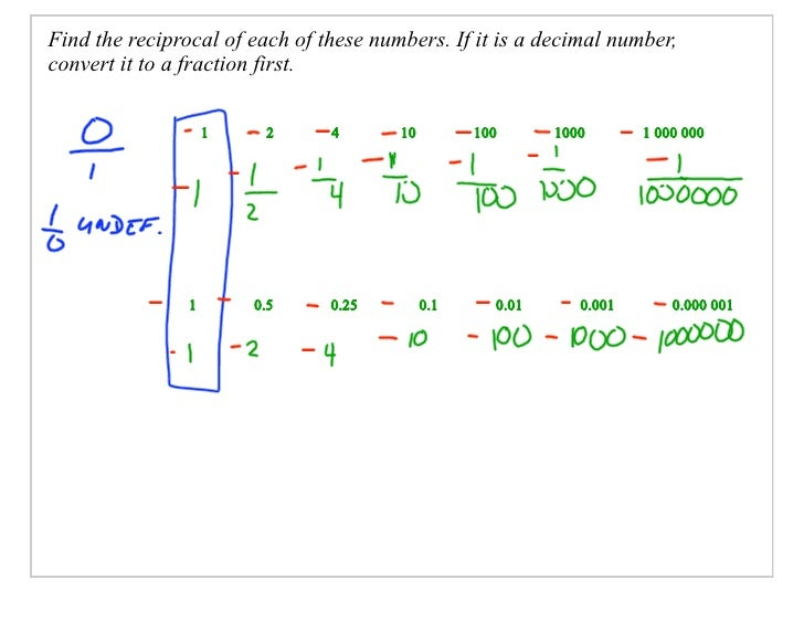Find the reciprocal of each of these numbers. If it is a decimal number, convert it to a fraction first.                  ...