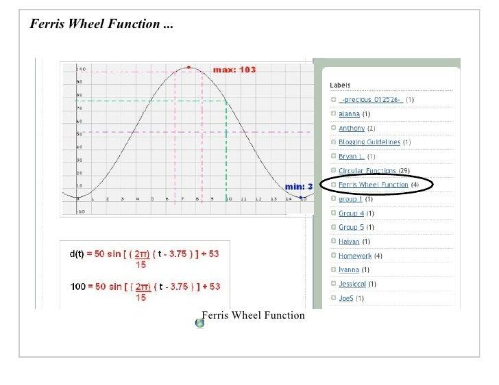 Ferris Wheel Function ...                                 Ferris Wheel Function