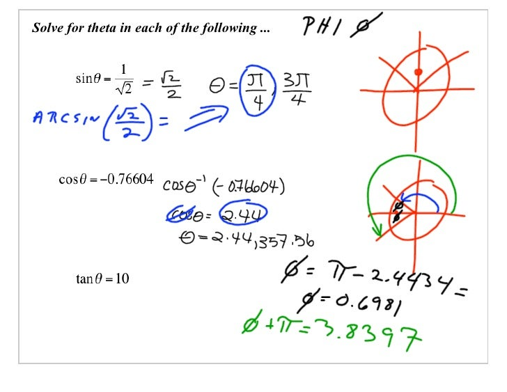 Solve for theta in each of the following ...