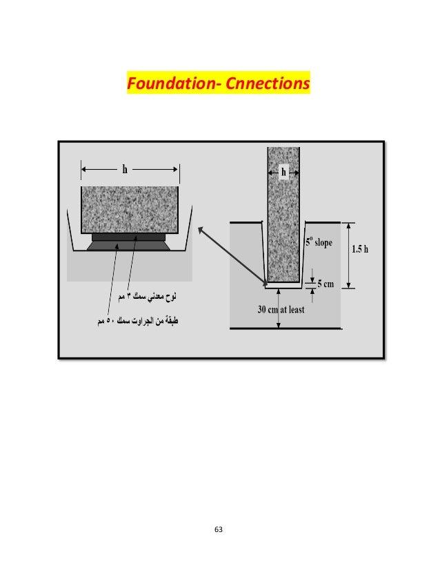 Precast Concrete Connection - Details - الخرسانة الجاهزة - مسبقة الصن…
