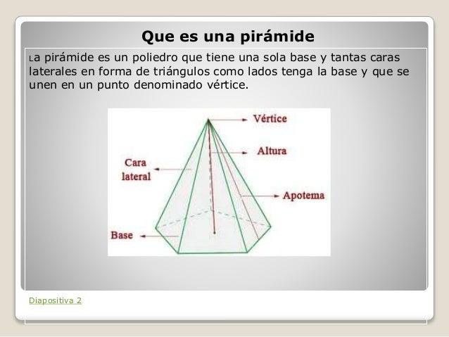 Es forex una piramide