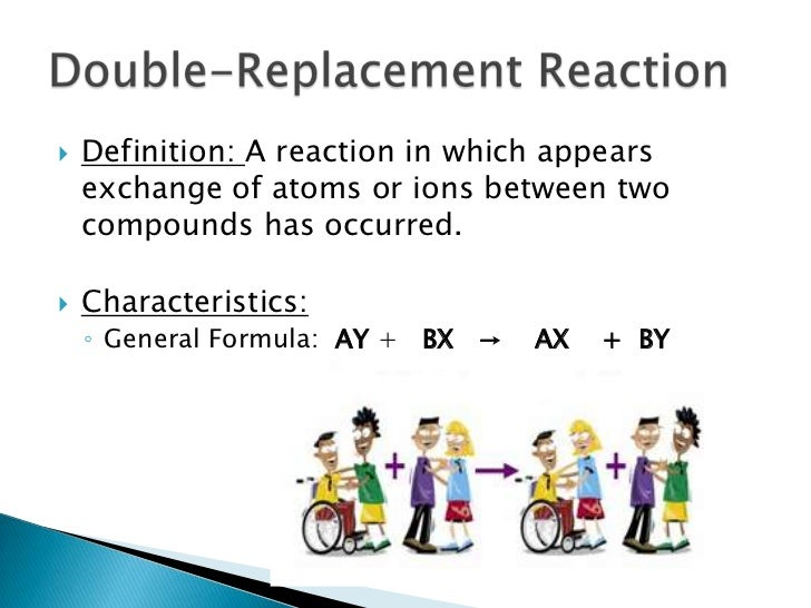 write a single replacement reaction definition